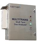 Multitrans